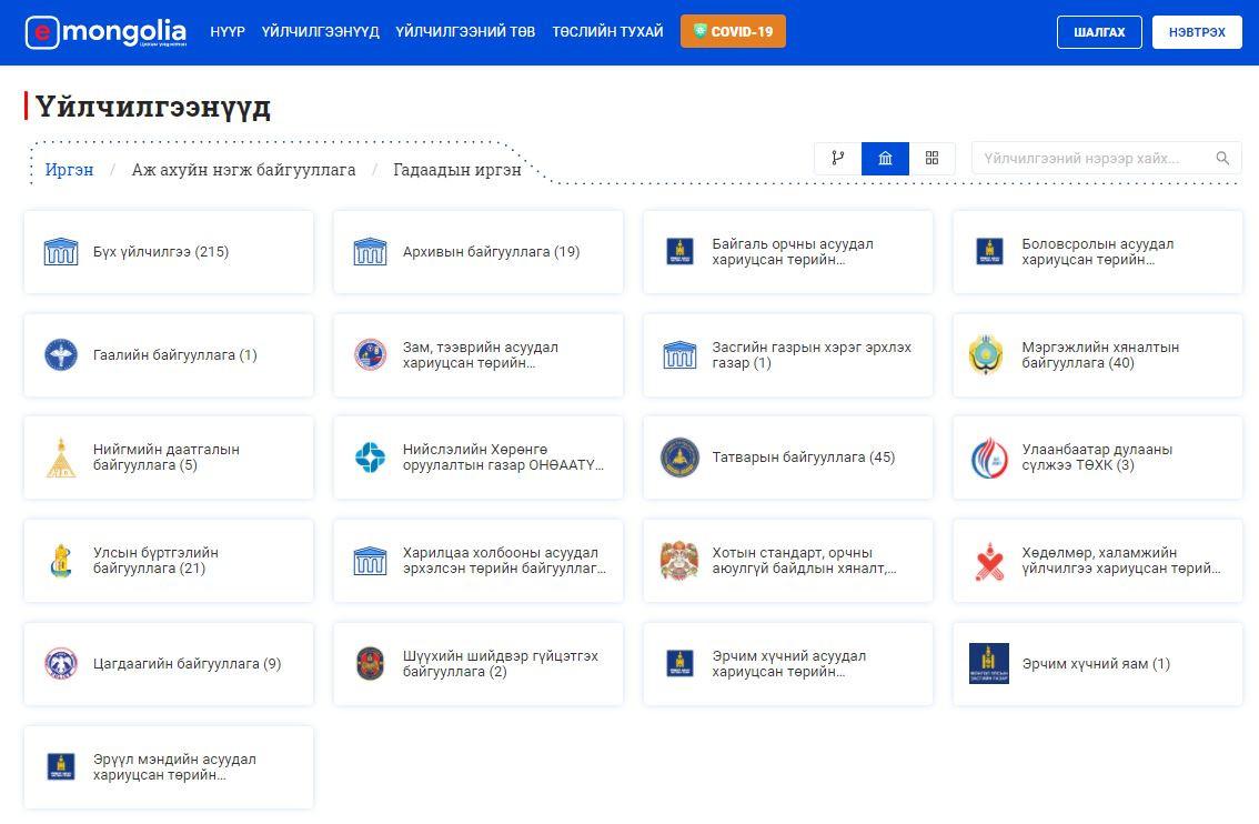 E-Mongolia-д нэгдсэн байгуулага